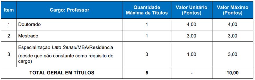 t1 23 - Concurso Público Prefeitura de Bom Jesus - RS: inscrições reabertas