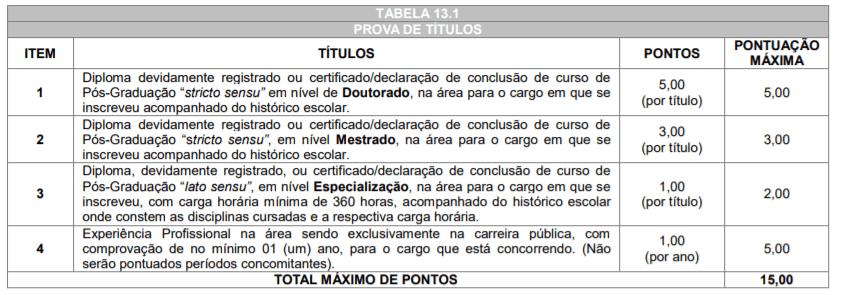 t1 25 - Concurso Público Prefeitura de Arapuã-PR: Inscrições abertas