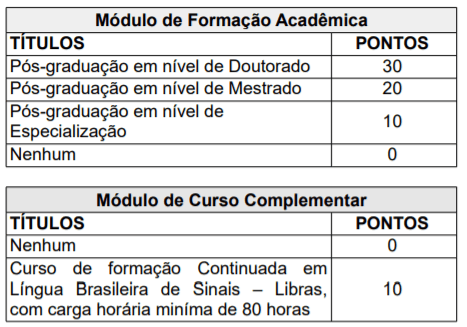 t1 4 - Processo seletivo Prefeitura de Joinville - SC: Inscrições encerradas