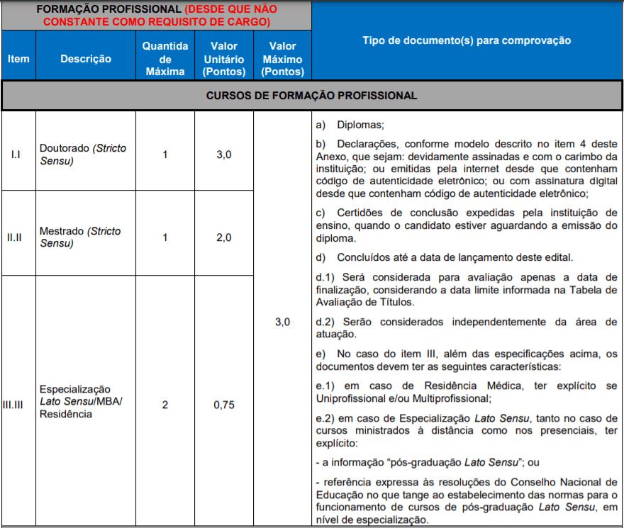 t1 5 - Processo Seletivo Hospital Centenário de São Leopoldo-RS: Inscrições encerradas