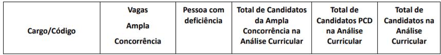 t1 8 - Processo seletivo SEEL GO: Inscrições abertas