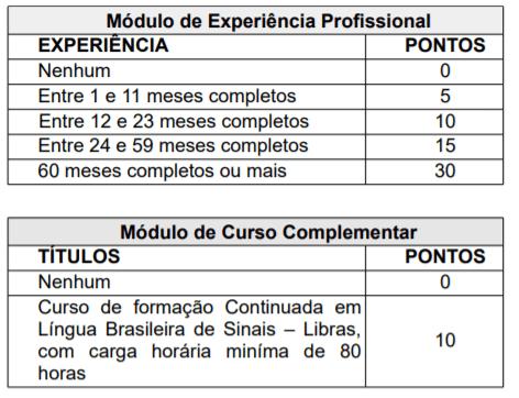 t2 2 - Processo seletivo Prefeitura de Joinville - SC: Inscrições encerradas