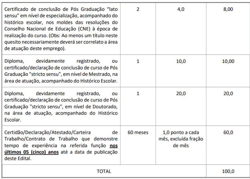 t2 6 - Processo Seletivo Prefeitura de Várzea Paulista - SP: Inscrições abertas