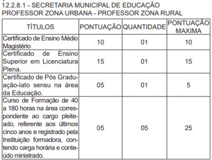t2 7 - Processo Seletivo Prefeitura de Capixaba-AC: Inscrições encerradas