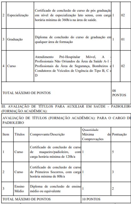t2 9 - Processo Seletivo SES/DF: Inscrições encerradas