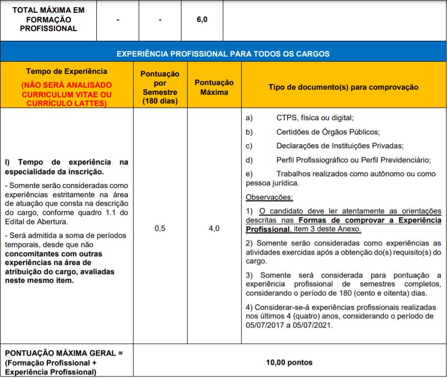 t3 1 - Processo Seletivo Hospital Centenário de São Leopoldo-RS: Inscrições encerradas