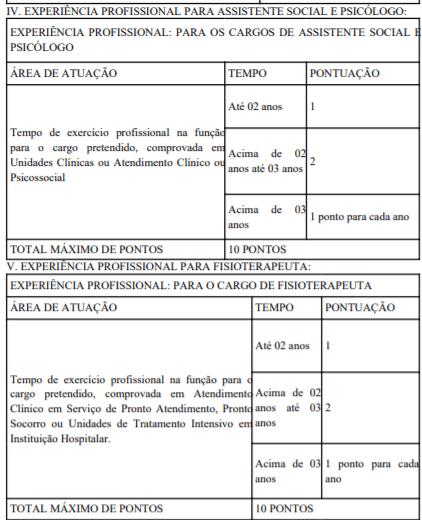 t3 5 - Processo Seletivo SES/DF: Inscrições encerradas