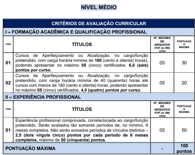 t3 6 - Processo Seletivo Prefeitura de Lagoa Nova-RN: Inscrições abertas