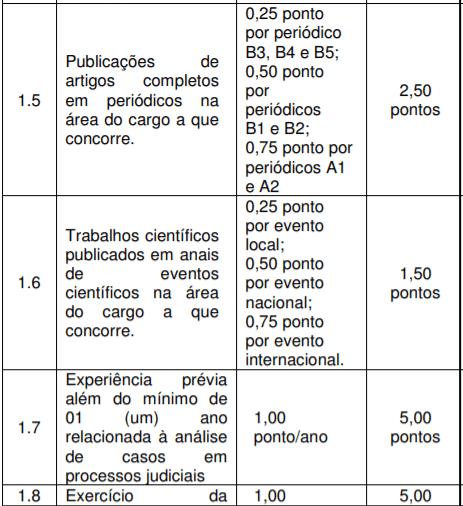 t3 8 - Processo seletivo TJ RN: Inscrições encerradas