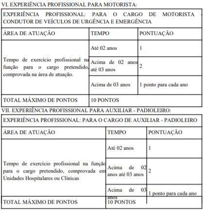 t4 1 - Processo Seletivo SES/DF: Inscrições encerradas