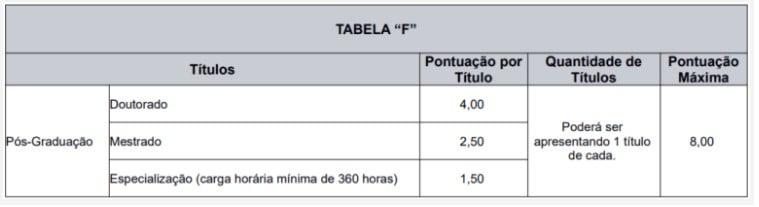 472 - Processo seletivo Prefeitura de Caxias do Sul RS: Inscrições encerradas