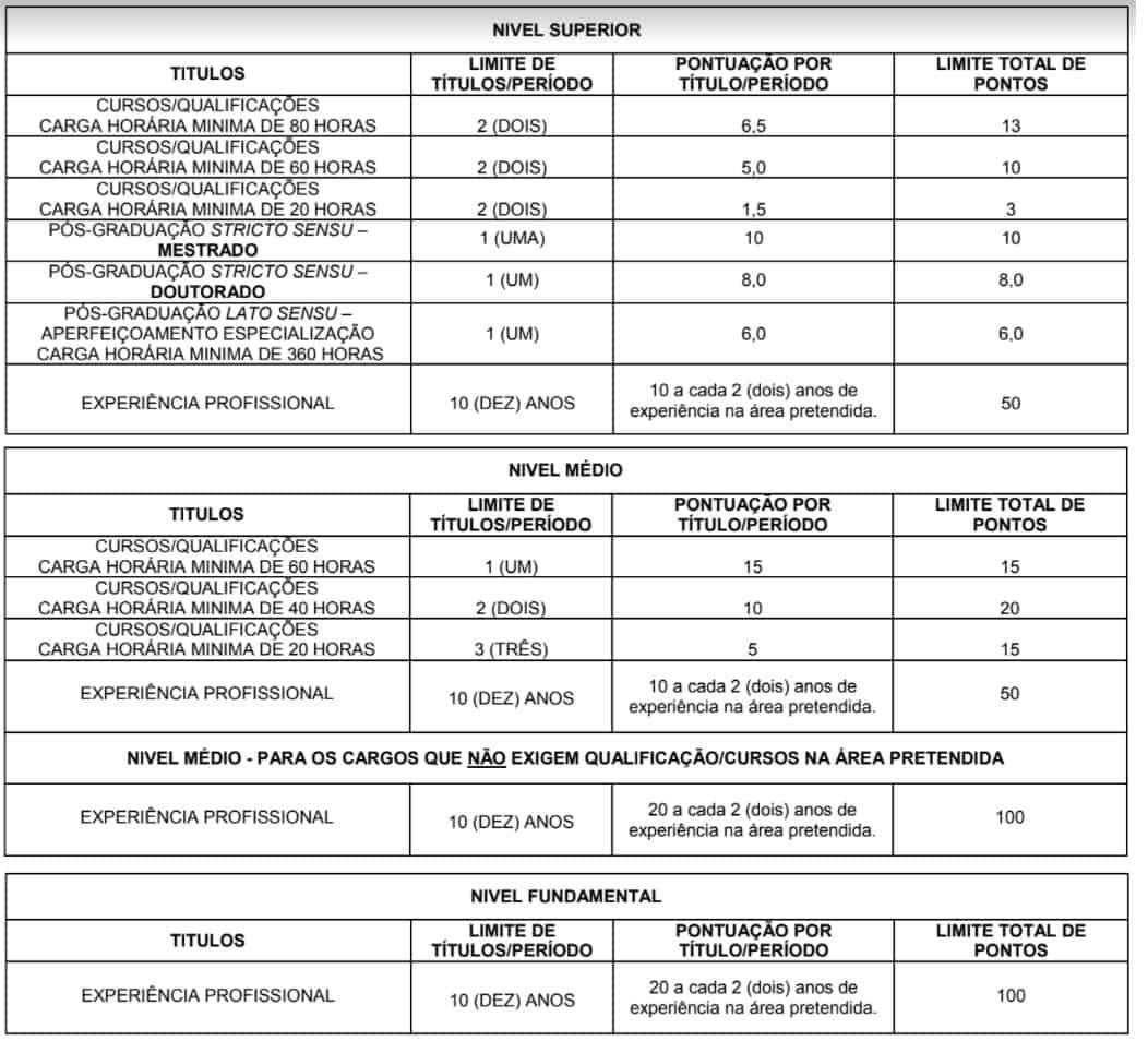 474 - Processo seletivo Prefeitura de Rio Bonito RJ: Inscrições abertas
