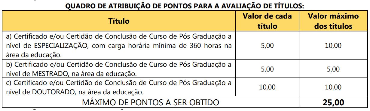476 - Processo Seletivo Prefeitura de Manfrinópolis PR: Inscrições encerradas