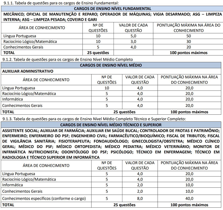480 - Processo seletivo Prefeitura de Estrela do Sul MG: Edital publicado