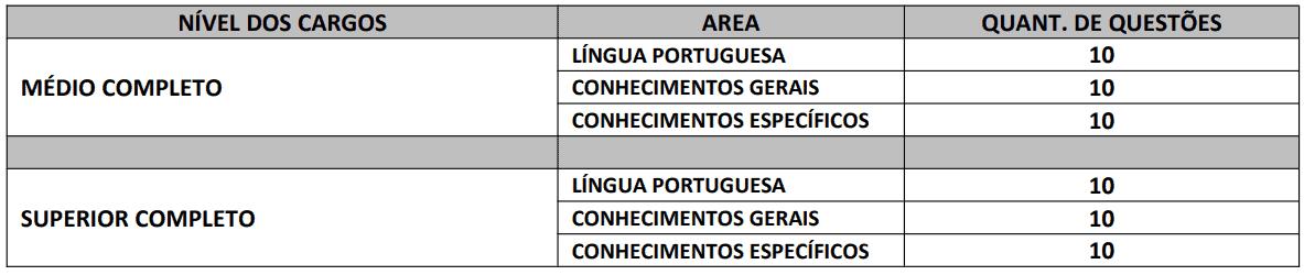 Captura de tela 2021 08 05 140848 - Processo seletivo Prefeitura de Barbalha CE: Inscrições encerradas