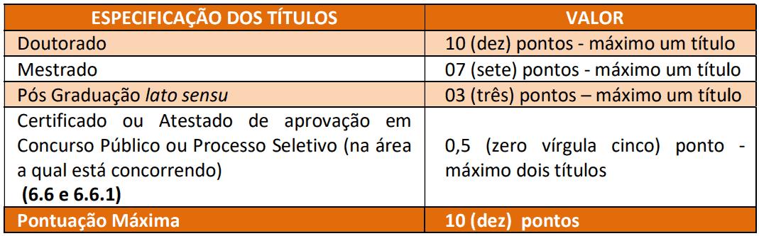 Captura de tela 2021 08 09 111450 - Processo seletivo Prefeitura de Valentim Gentil SP: Inscrições encerradas