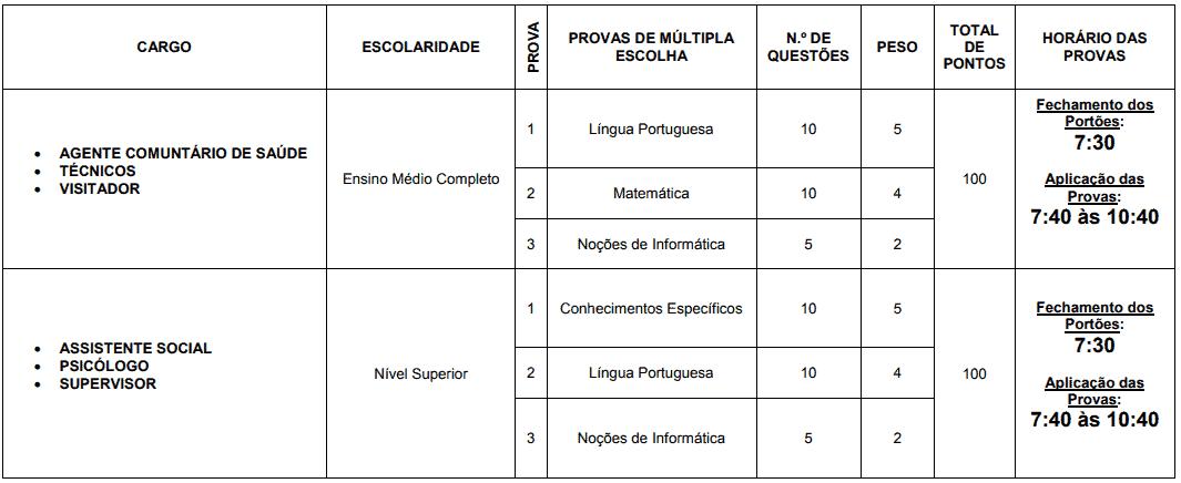 Captura de tela 2021 08 13 085525 - Processo seletivo Prefeitura de Itacambira MG: Inscrições encerradas