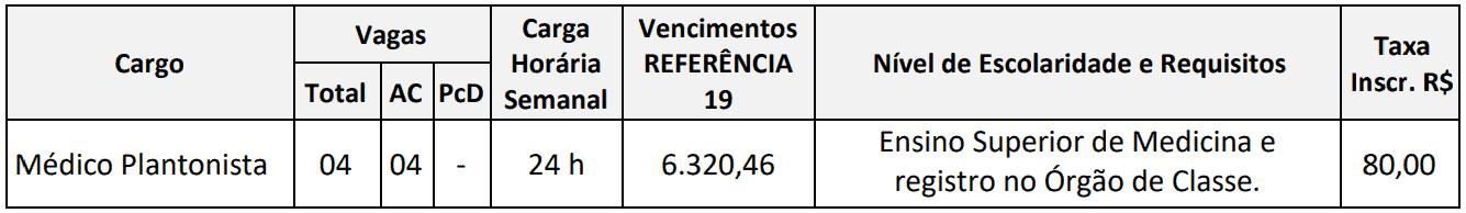 Captura de tela 2021 08 16 094410 - Processo seletivo Prefeitura de Santa Albertina SP: Inscrições abertas