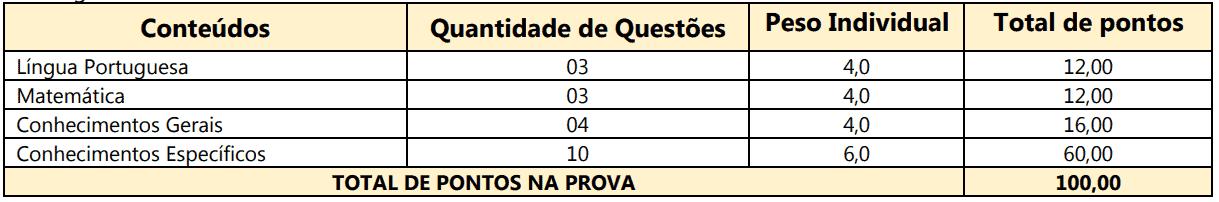 Captura de tela 2021 08 17 102454 - Processo Seletivo Prefeitura de Manfrinópolis PR: Inscrições encerradas