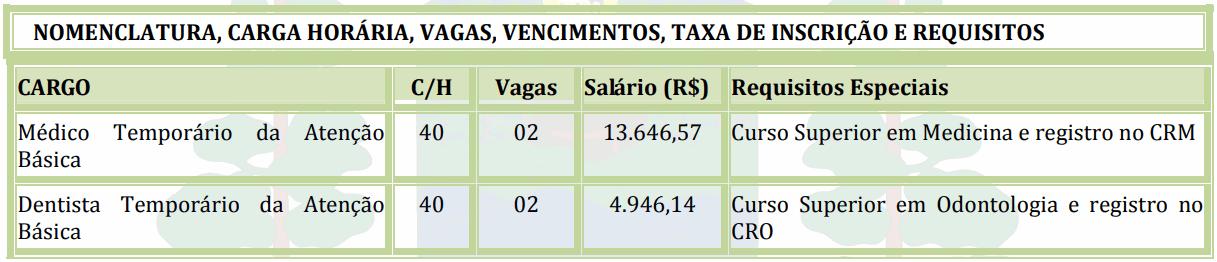 Captura de tela 2021 08 24 093722 - Processo seletivo Prefeitura de Tunas do Paraná PR: Inscrições encerradas