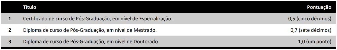Captura de tela 2021 08 30 135355 - Processo seletivo Prefeitura de Florianópolis SC: Inscrições abertas