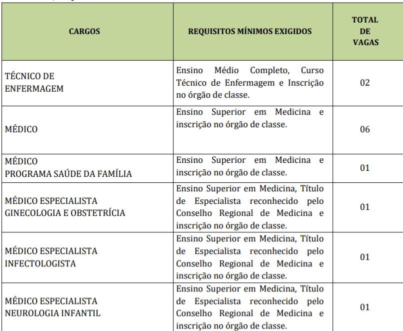 c1 13 - Concurso Prefeitura de Taubaté – SP: Inscrições abertas para Saúde