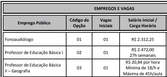 c1 14 - Processo Seletivo Prefeitura de Mogi Guaçu–SP: Inscrições encerradas