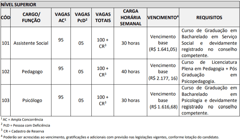 c1 16 - Processo Seletivo Prefeitura de Vitória da Conquista – BA: Inscrições encerradas