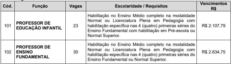 c1 17 - Processo Seletivo Prefeitura de Bragança Paulista-SP: Inscrições abertas com vagas para educação