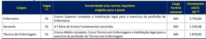 c1 2 - Concurso Prefeitura de Travesseiro-RS: Inscrições Abertas