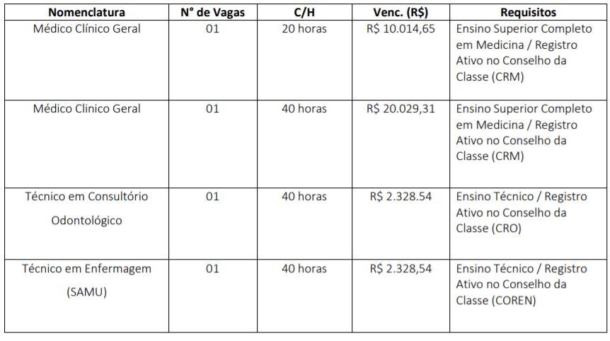 c1 21 - Processo Seletivo Prefeitura de Sapezal – MT: Inscrições Abertas