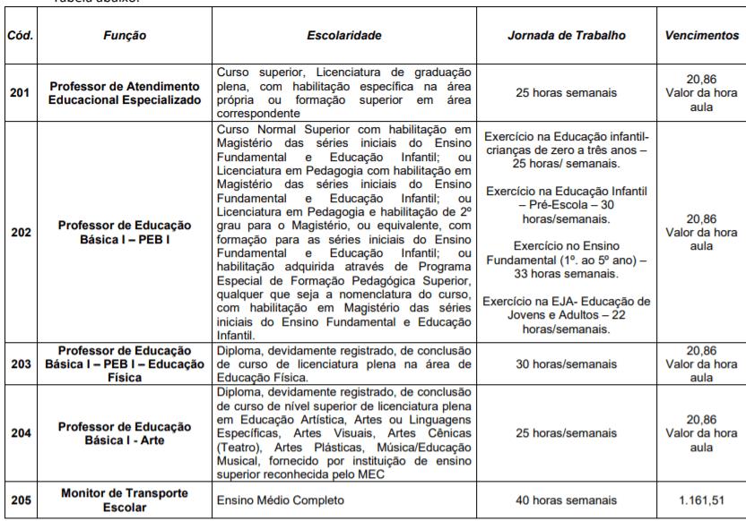 c1 23 - Processo Seletivo Prefeitura de Jales-SP: Inscrições abertas