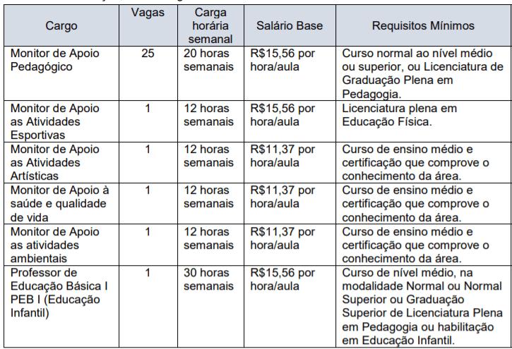 c1 25 - Processo Seletivo Prefeitura de Osvaldo Cruz-SP: Inscrições encerradas para área da educação