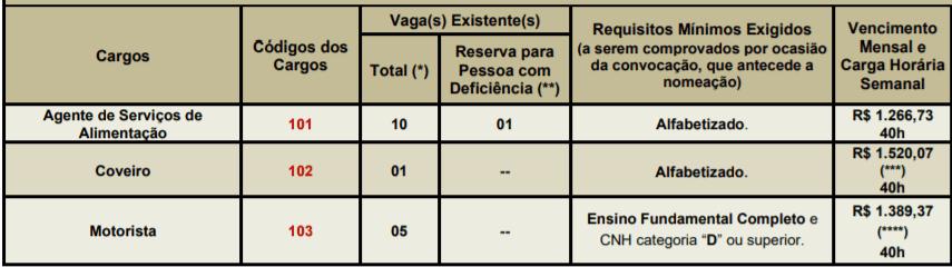 c1 3 - Concurso da Prefeitura de Santana de Parnaíba - SP: Inscrições encerradas