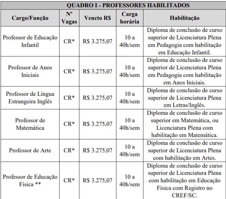 c1 5 - Processo Seletivo Prefeitura de Barra Bonita-SC: Inscrições encerradas para CR na educação
