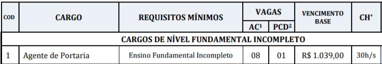 c1 6 - Concurso Prefeitura de Santarém Novo – PA: Inscrições abertas