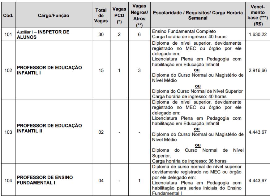 c1 7 - Concurso Público Prefeitura de Cubatão SP: Inscrições Abertas
