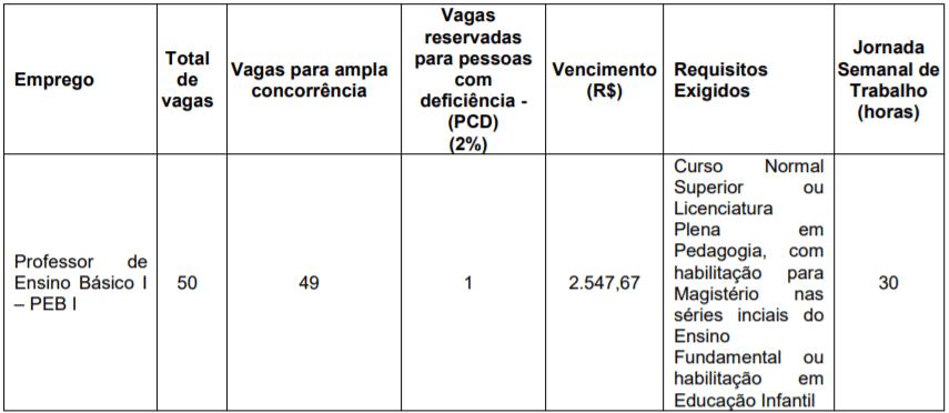 c1 8 - Processo Seletivo Prefeitura de Araçatuba-SP: Inscrições abertas para Professores