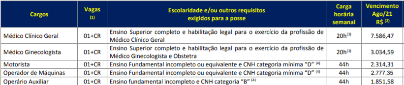 c1 9 - Concurso Prefeitura de Nova Pádua-RS: Inscrições Abertas