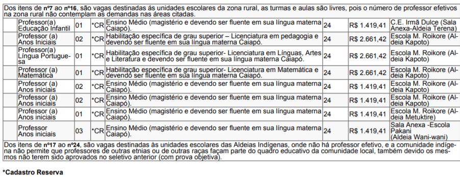 c2 10 - Processo Seletivo Prefeitura de Peixoto de Azevedo-MT: Inscrições encerradas para professores