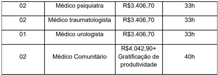 c2 11 - Processo Seletivo Prefeitura de Triunfo-RS: Inscrições encerradas