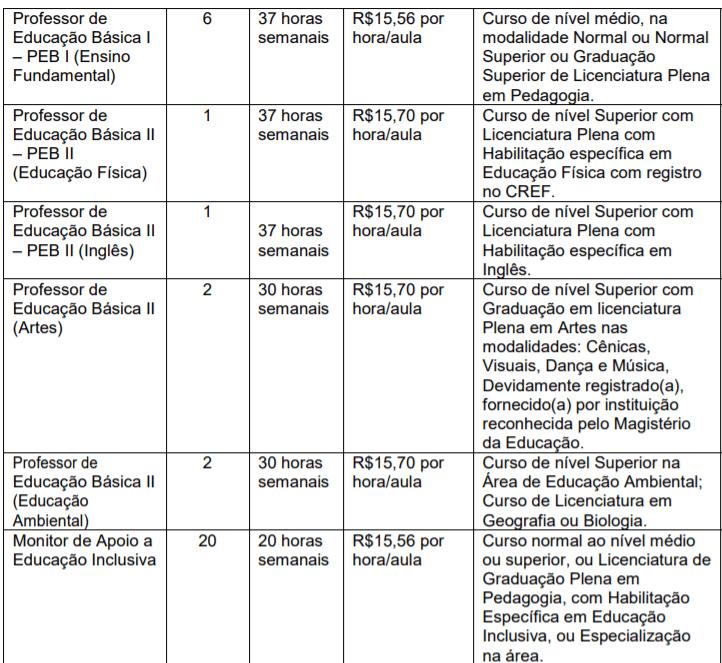 c2 12 - Processo Seletivo Prefeitura de Osvaldo Cruz-SP: Inscrições encerradas para área da educação