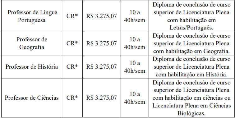 c2 3 - Processo Seletivo Prefeitura de Barra Bonita-SC: Inscrições encerradas para CR na educação
