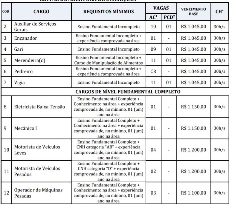 c2 4 - Concurso Prefeitura de Santarém Novo – PA: Inscrições abertas