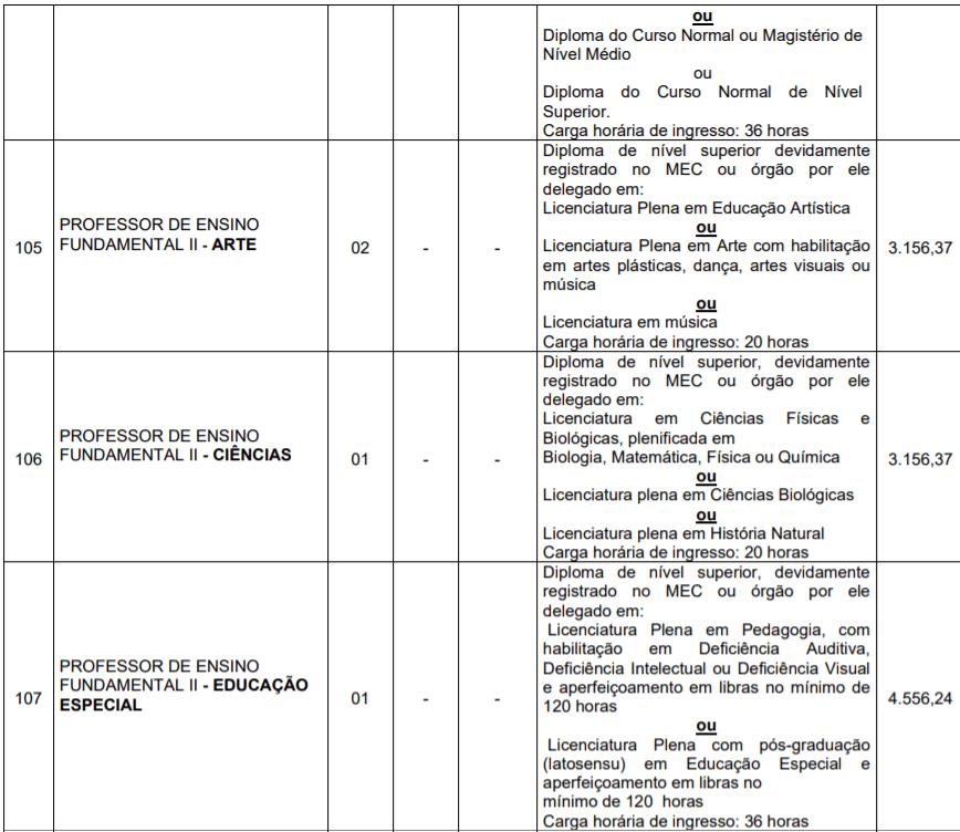 c2 5 - Concurso Público Prefeitura de Cubatão SP: Inscrições Abertas