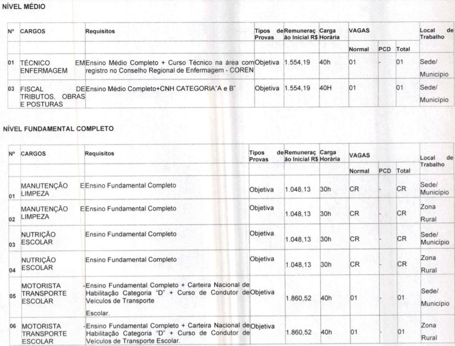 c2 9 - Processo Seletivo Prefeitura de Matupá-MT: Inscrições encerradas