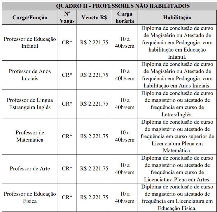 c3 2 - Processo Seletivo Prefeitura de Barra Bonita-SC: Inscrições encerradas para CR na educação