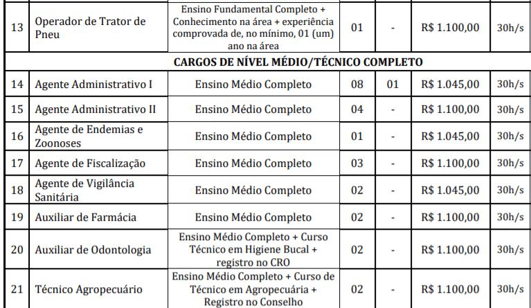 c3 3 - Concurso Prefeitura de Santarém Novo – PA: Inscrições abertas