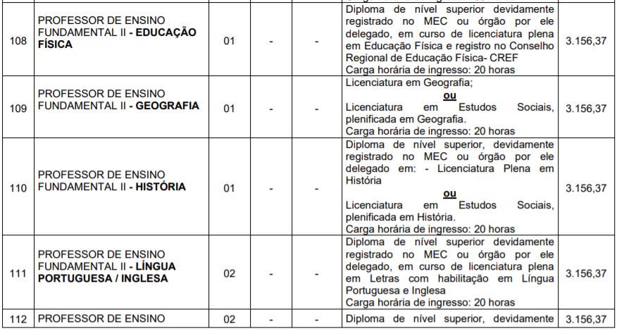 c3 4 - Concurso Público Prefeitura de Cubatão SP: Inscrições Abertas