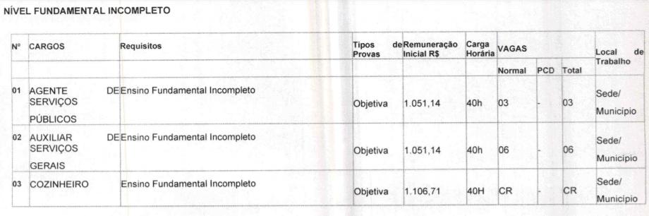 c3 7 - Processo Seletivo Prefeitura de Matupá-MT: Inscrições encerradas